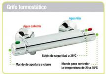 grifo termostatico